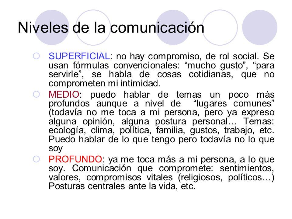 Niveles de la comunicación SUPERFICIAL: no hay compromiso, de rol social. Se usan fórmulas convencionales: mucho gusto, para servirle, se habla de cos