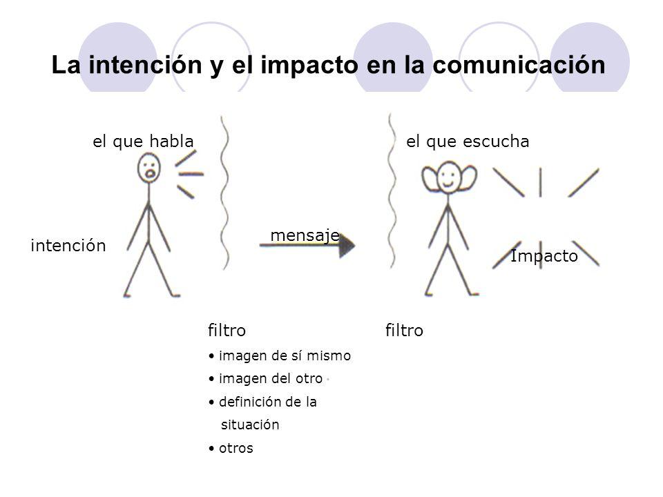 La intención y el impacto en la comunicación mensaje intención el que hablael que escucha Impacto filtro imagen de sí mismo imagen del otro definición