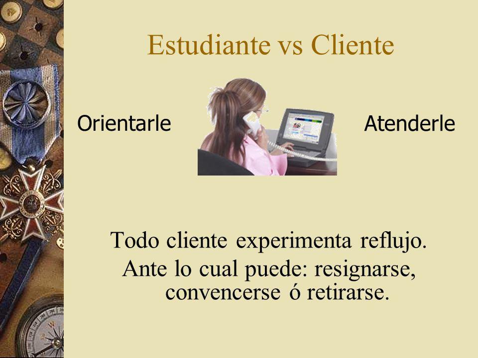 Estudiante vs Cliente Todo cliente experimenta reflujo. Ante lo cual puede: resignarse, convencerse ó retirarse. Orientarle Atenderle