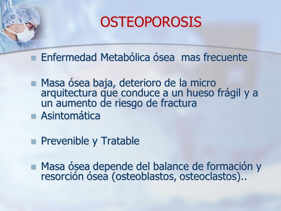 OSTEOPOROSIS Enfermedad Metabólica ósea mas frecuente Enfermedad Metabólica ósea mas frecuente Masa ósea baja, deterioro de la micro arquitectura que conduce a un hueso frágil y a un aumento de riesgo de fractura Masa ósea baja, deterioro de la micro arquitectura que conduce a un hueso frágil y a un aumento de riesgo de fractura Asintomática Asintomática Prevenible y Tratable Prevenible y Tratable Masa ósea depende del balance de formación y resorción ósea (osteoblastos, osteoclastos)..
