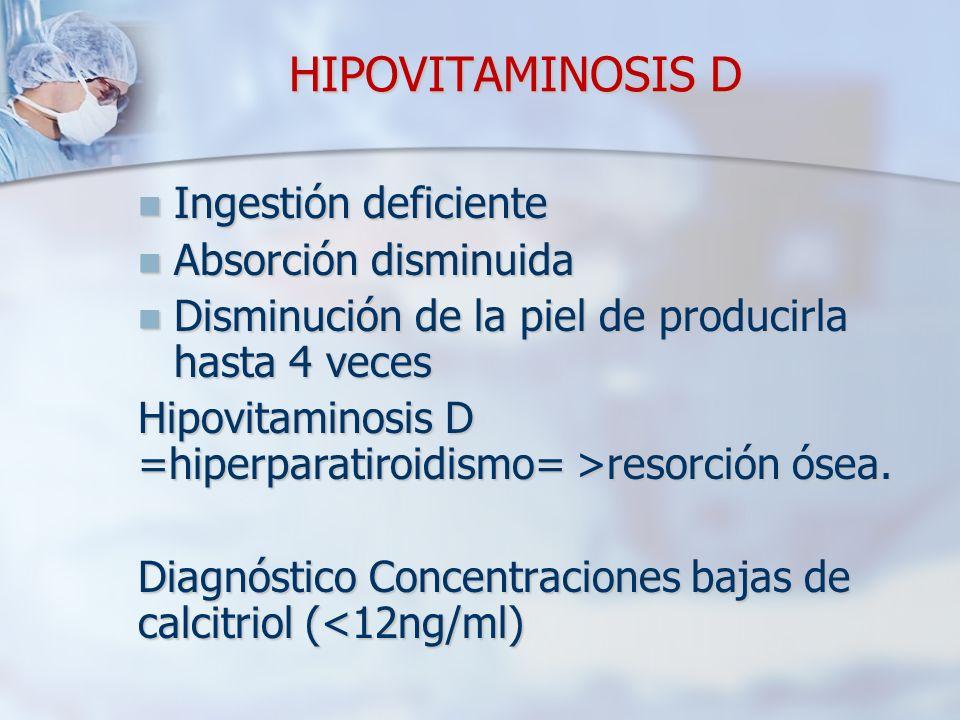 HIPOVITAMINOSIS D Ingestión deficiente Ingestión deficiente Absorción disminuida Absorción disminuida Disminución de la piel de producirla hasta 4 veces Disminución de la piel de producirla hasta 4 veces Hipovitaminosis D =hiperparatiroidismo= >resorción ósea.