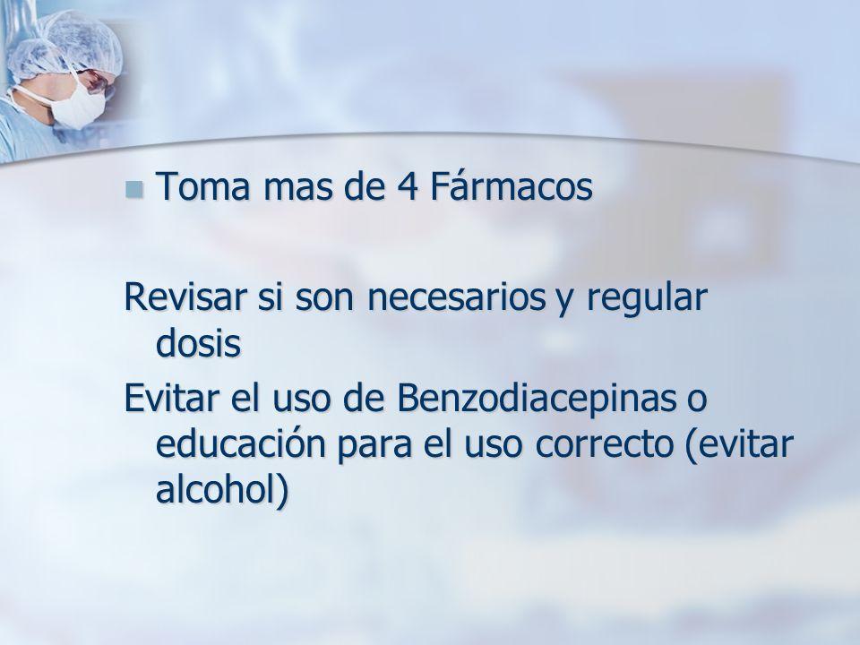Toma mas de 4 Fármacos Toma mas de 4 Fármacos Revisar si son necesarios y regular dosis Evitar el uso de Benzodiacepinas o educación para el uso correcto (evitar alcohol)