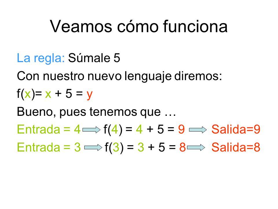¿Qué nos falta. Nos falta expresar la regla en lugar de en castellano, en lenguaje algebraico.