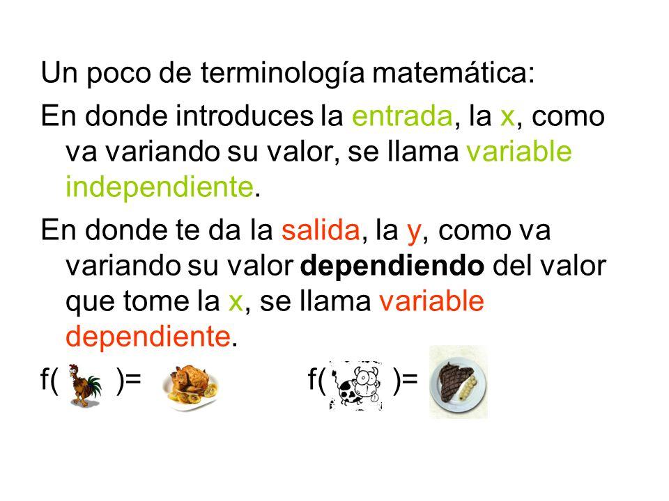 Veamos cómo funciona La regla: Súmale 5 Con nuestro nuevo lenguaje diremos: f(x)= x + 5 = y Bueno, pues tenemos que … Entrada = 4 f(4) = 4 + 5 = 9Salida=9 Entrada = 3 f(3) = 3 + 5 = 8 Salida=8
