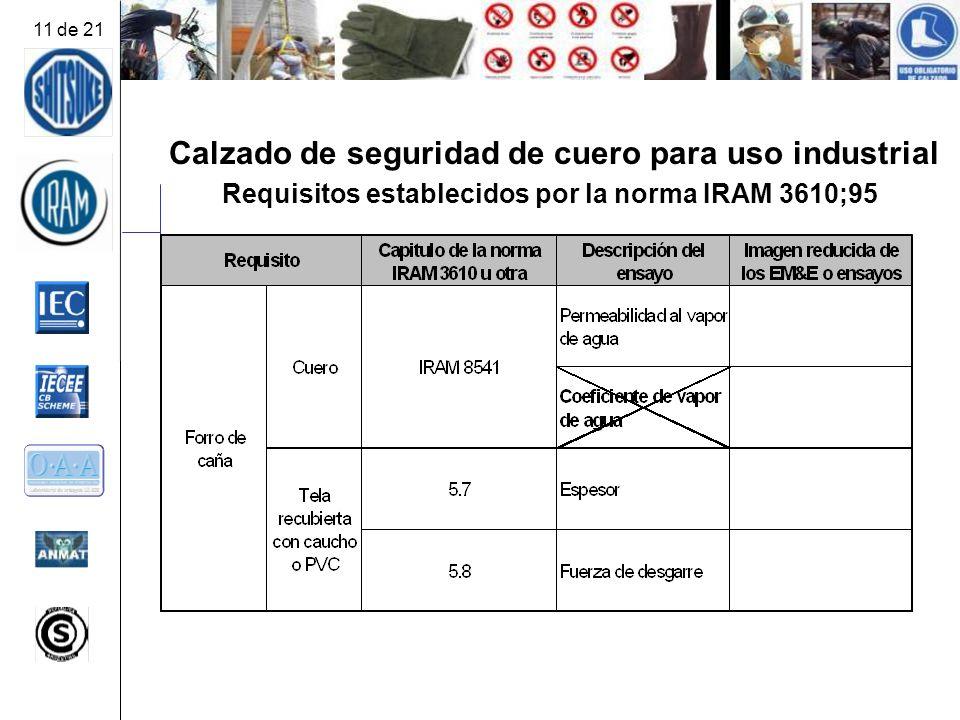 Calzado de seguridad de cuero para uso industrial Requisitos establecidos por la norma IRAM 3610;95 11 de 21