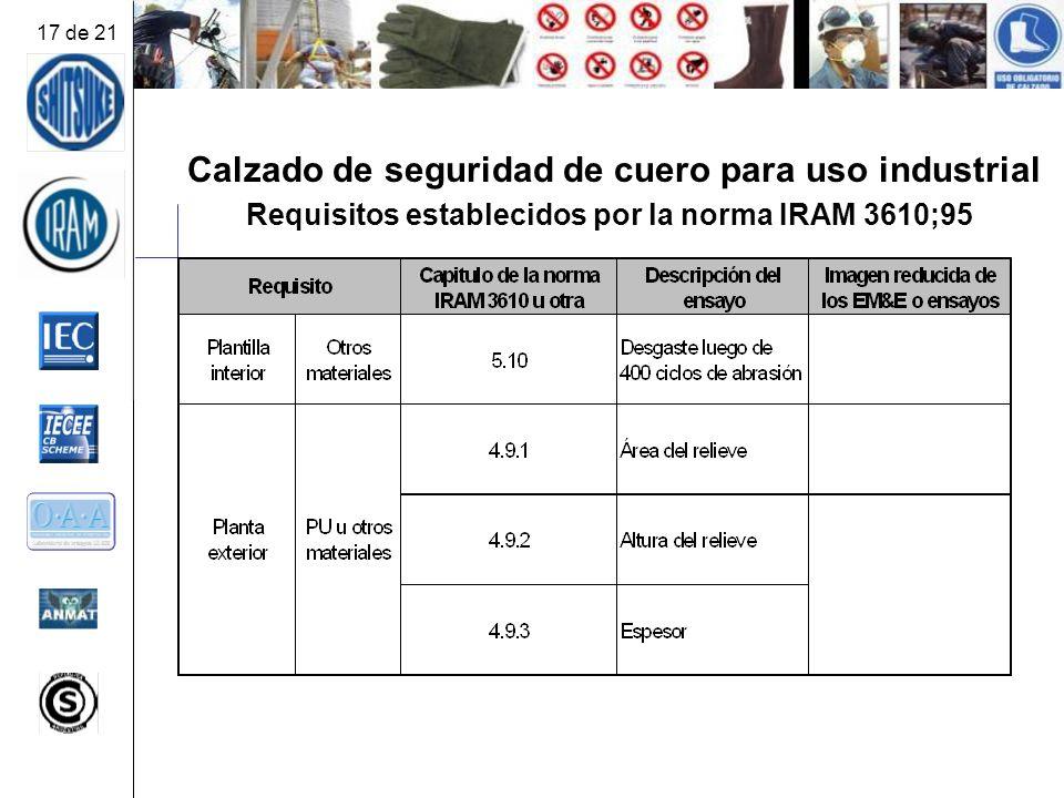 Calzado de seguridad de cuero para uso industrial Requisitos establecidos por la norma IRAM 3610;95 17 de 21