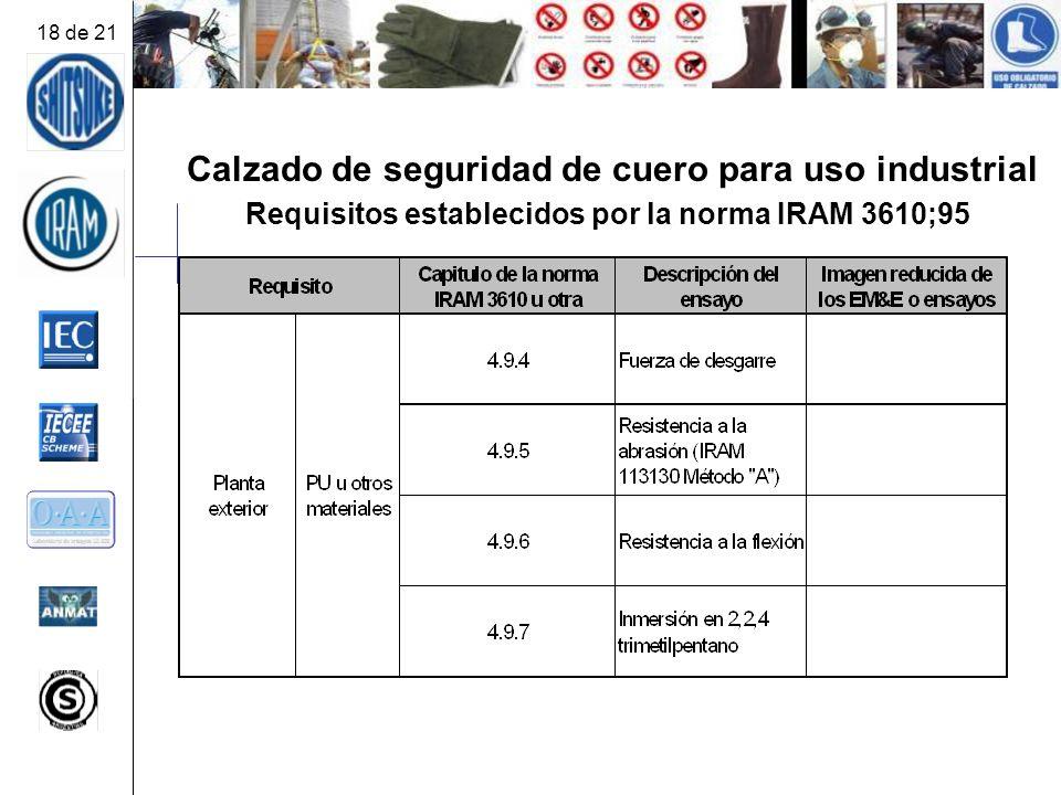 Calzado de seguridad de cuero para uso industrial Requisitos establecidos por la norma IRAM 3610;95 18 de 21