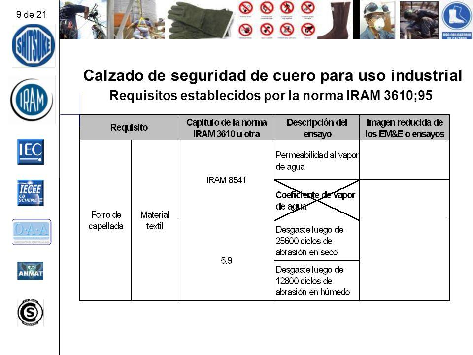 Calzado de seguridad de cuero para uso industrial Requisitos establecidos por la norma IRAM 3610;95 9 de 21