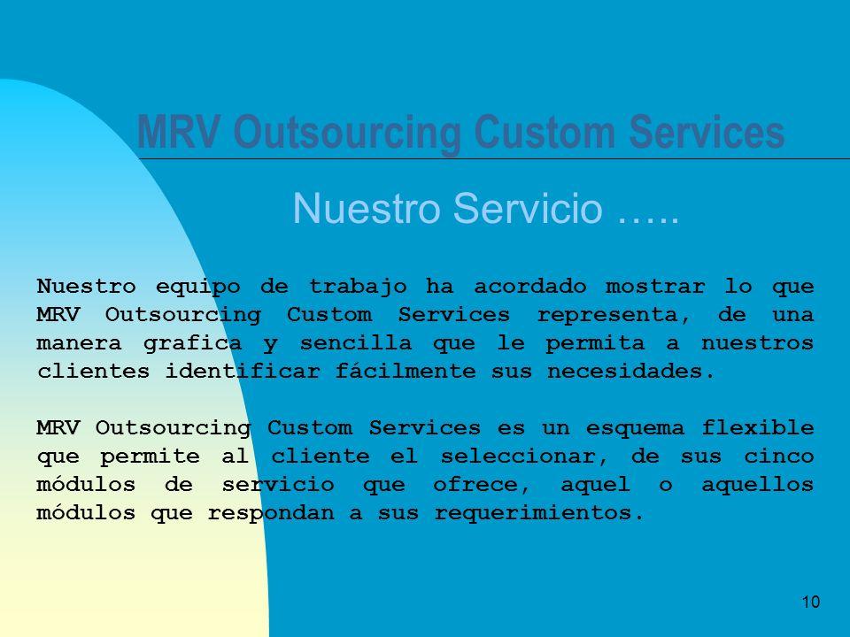 10 MRV Outsourcing Custom Services Nuestro Servicio ….. Nuestro equipo de trabajo ha acordado mostrar lo que MRV Outsourcing Custom Services represent