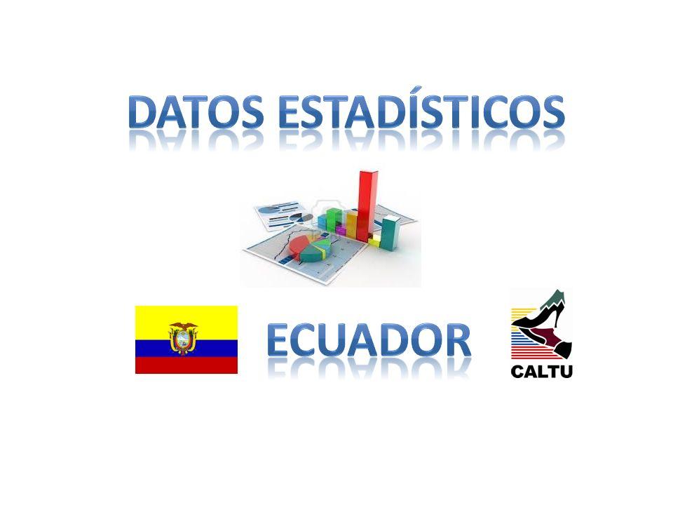 Guayaquil5.7% Machala4.9% Ambato4.8% Quito4.2% Cuenca4.1% 15.428.462 POBLACION