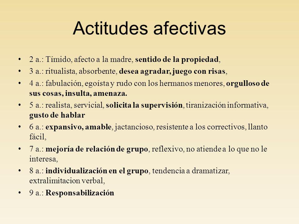 Actitudes afectivas 2 a.: Tímido, afecto a la madre, sentido de la propiedad, 3 a.: ritualista, absorbente, desea agradar, juego con risas, 4 a.: fabu