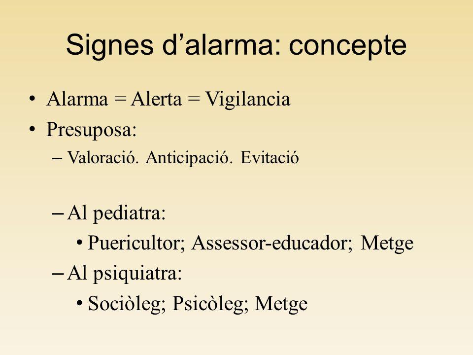 Signes dalarma: concepte Alarma = Alerta = Vigilancia Presuposa: – Valoració. Anticipació. Evitació – Al pediatra: Puericultor; Assessor-educador; Met