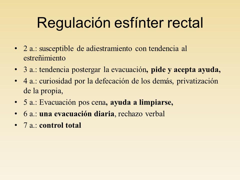 Regulación esfínter rectal 2 a.: susceptible de adiestramiento con tendencia al estreñimiento 3 a.: tendencia postergar la evacuación, pide y acepta a