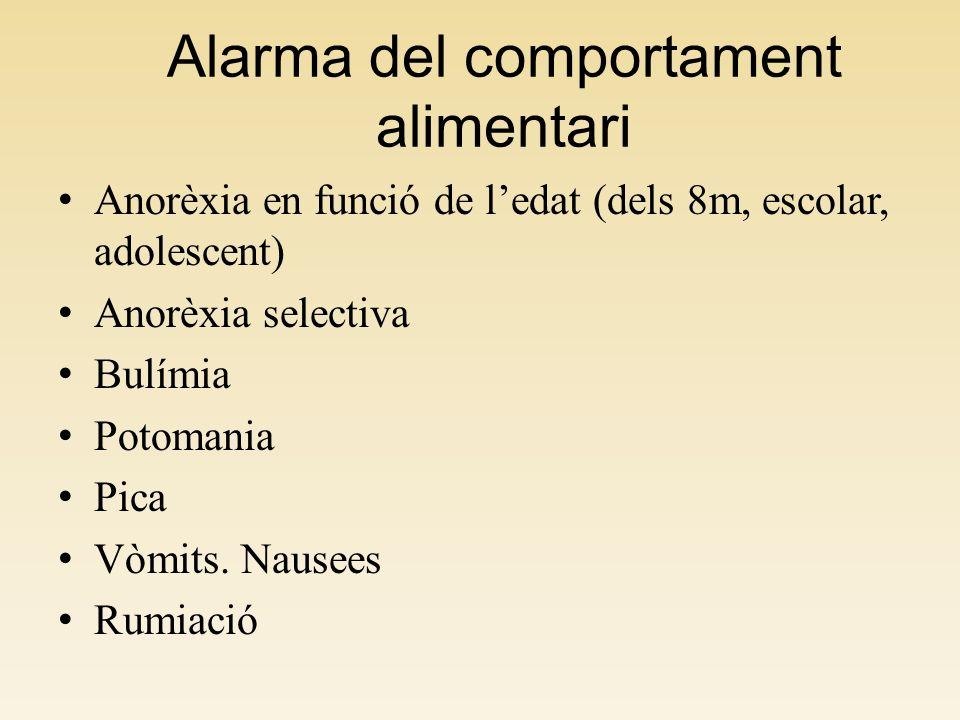 Alarma del comportament alimentari Anorèxia en funció de ledat (dels 8m, escolar, adolescent) Anorèxia selectiva Bulímia Potomania Pica Vòmits. Nausee
