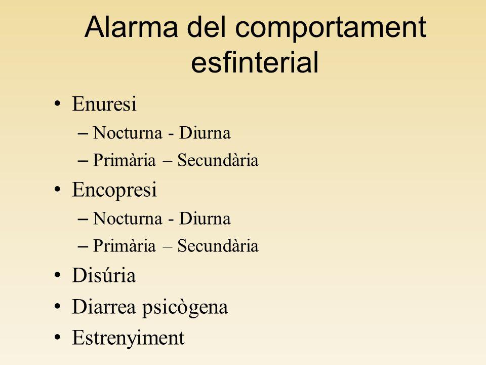 Alarma del comportament esfinterial Enuresi – Nocturna - Diurna – Primària – Secundària Encopresi – Nocturna - Diurna – Primària – Secundària Disúria