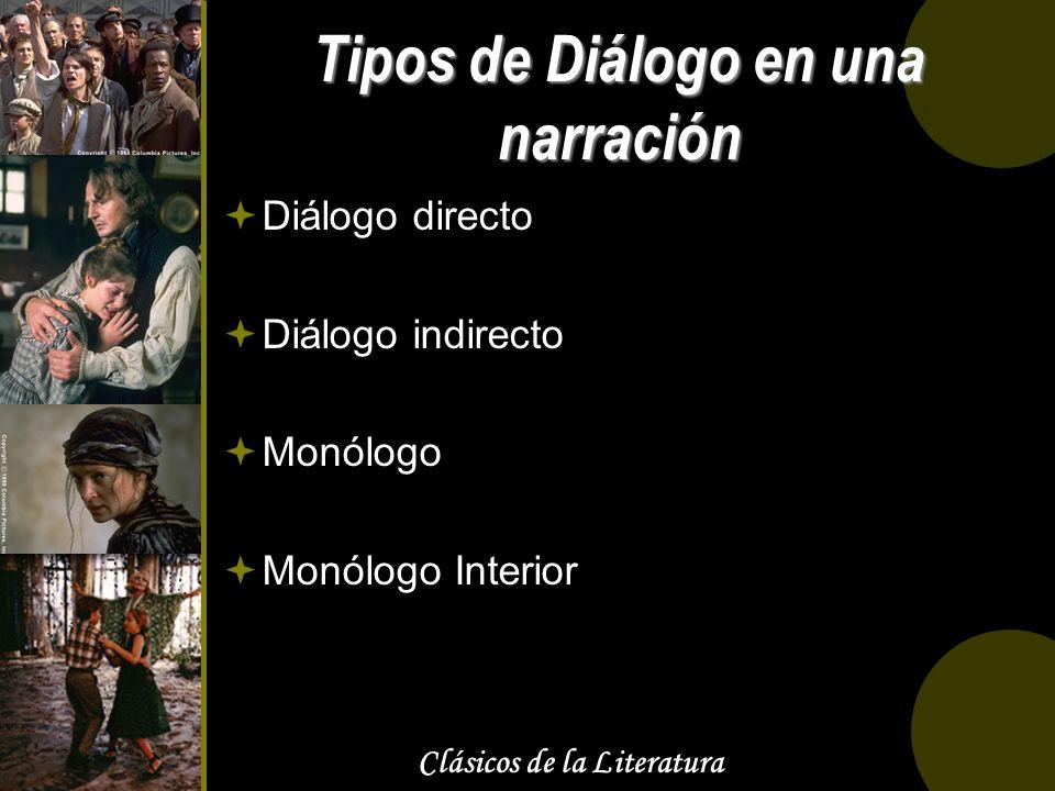 Clásicos de la Literatura Tipos de Diálogo en una narración Diálogo directo Diálogo indirecto Monólogo Monólogo Interior