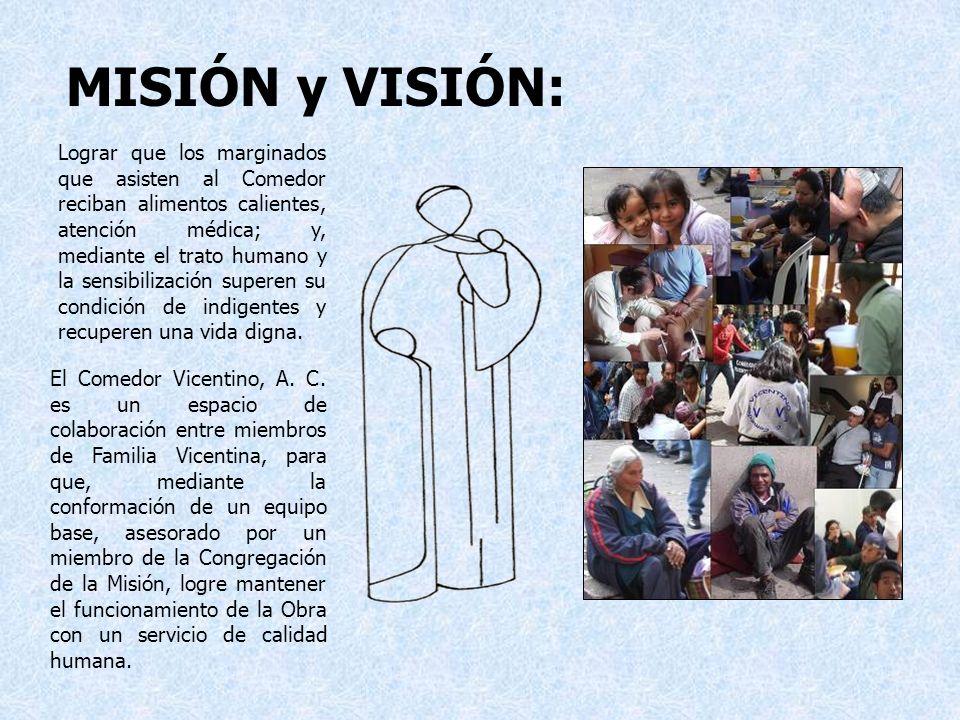 Antecedentes del Comedor Vicentino, A.C. El Comedor Vicentino es una obra de acción social atendida por un grupo de voluntarios y coordinados por el H