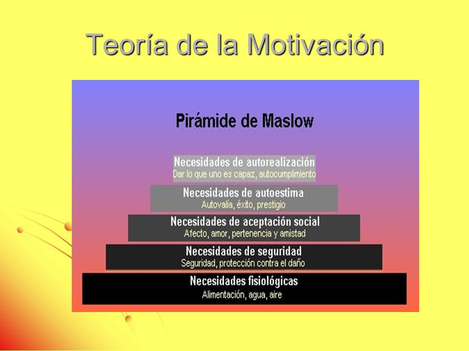 Teoría de la Motivación