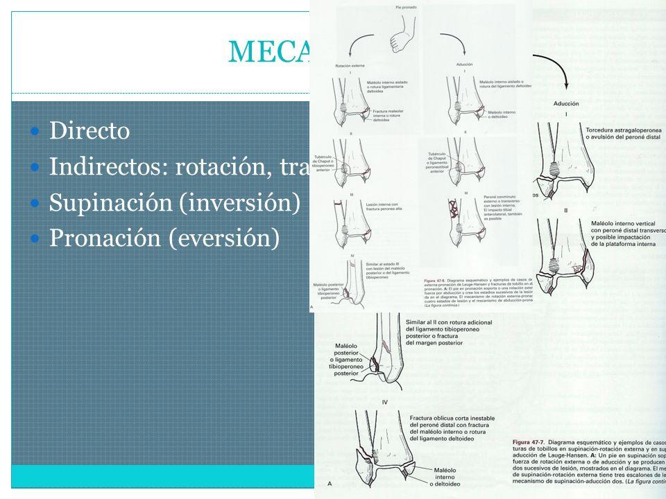 MECANISMOS Directo Indirectos: rotación, traslación o axiales Supinación (inversión) Pronación (eversión)