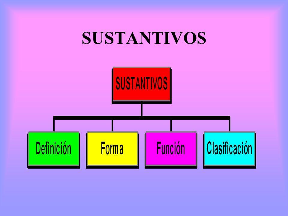 VOZ Construyó SER + PARTICIPIO Pret. perf. simp. FUE + CONSTRUIDO