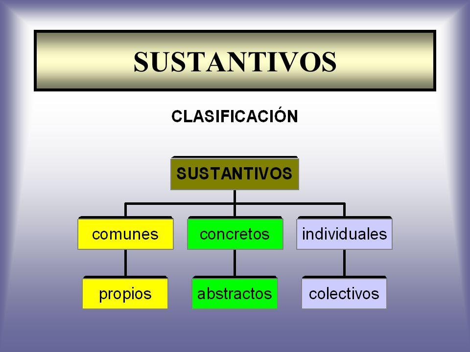 Definición Las conjunciones son palabras invariables que unen o relacionan palabras, grupos de palabras y oraciones.