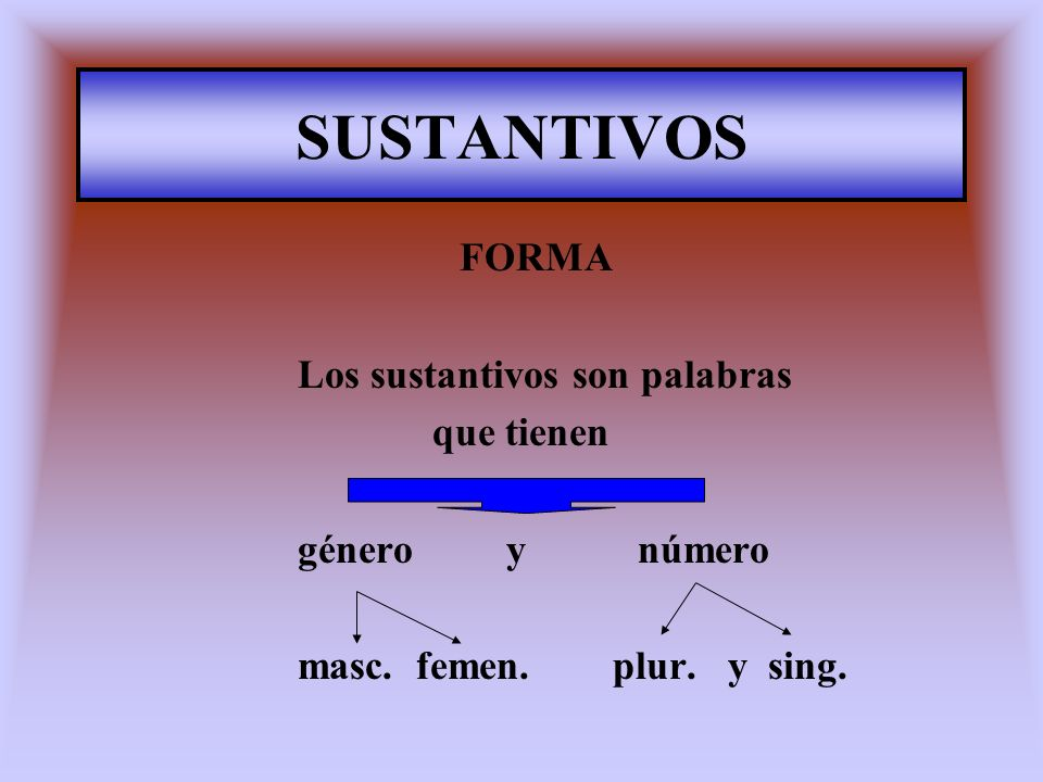 FORMA Los sustantivos son palabras que tienen género y número masc. femen. plur. y sing.