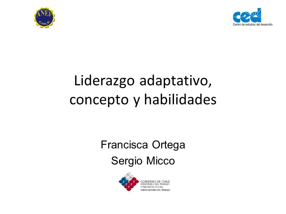 Liderazgo adaptativo, concepto y habilidades Francisca Ortega Sergio Micco