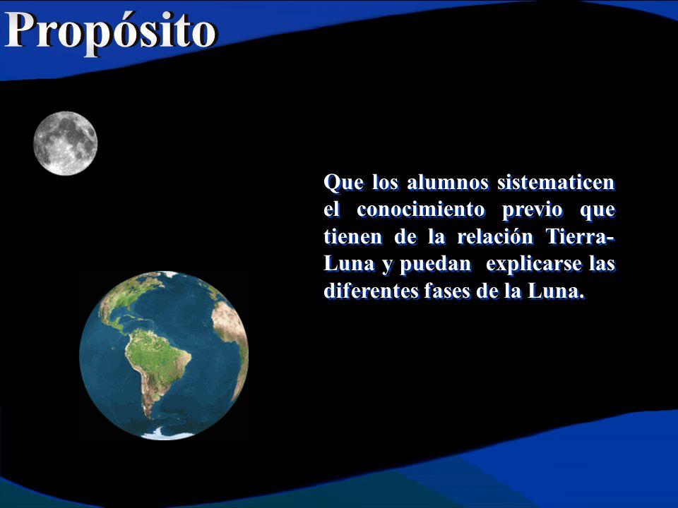 Que los alumnos sistematicen el conocimiento previo que tienen de la relación Tierra- Luna y puedan explicarse las diferentes fases de la Luna.