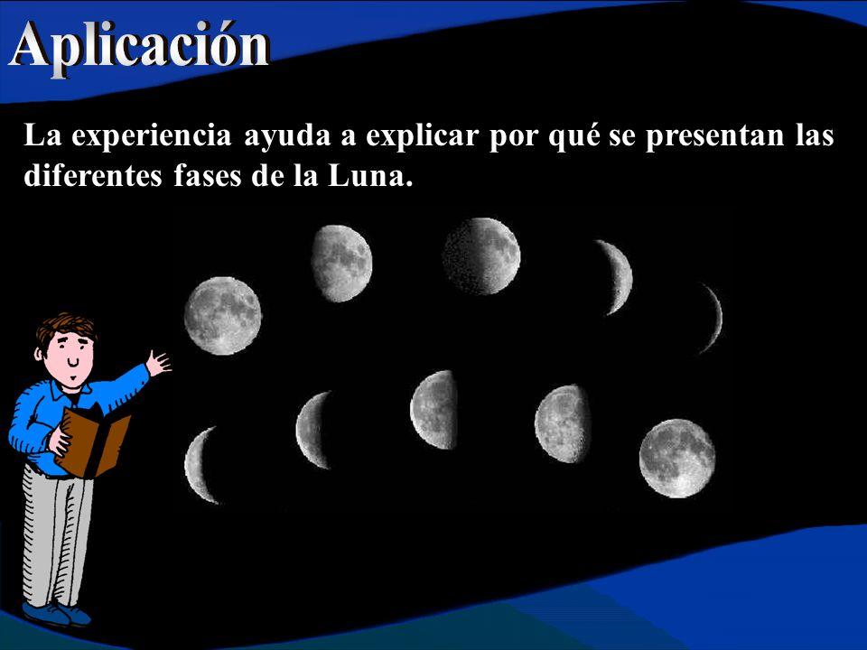 La experiencia ayuda a explicar por qué se presentan las diferentes fases de la Luna.