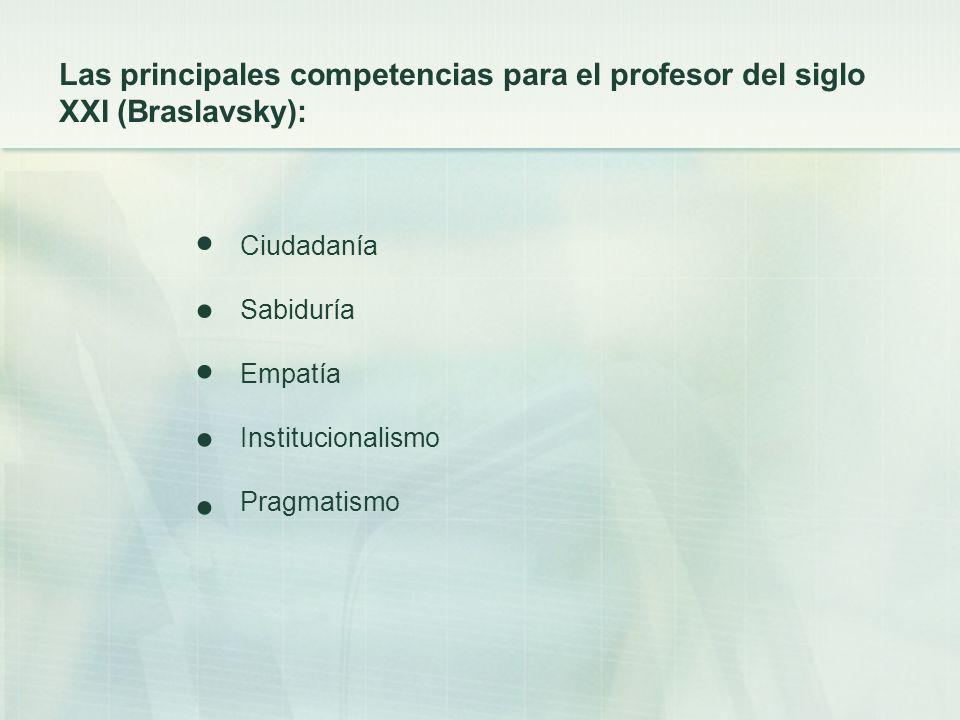 Ciudadanía Sabiduría Empatía Institucionalismo Pragmatismo Las principales competencias para el profesor del siglo XXI (Braslavsky):