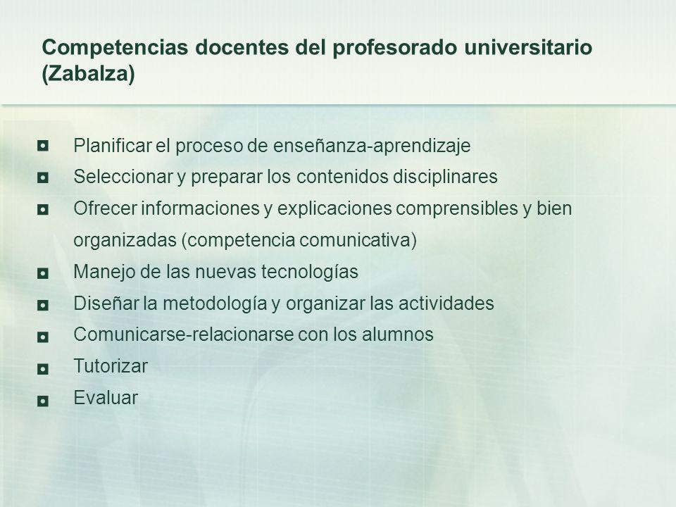 Planificar el proceso de enseñanza-aprendizaje Seleccionar y preparar los contenidos disciplinares Ofrecer informaciones y explicaciones comprensibles