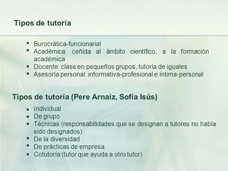 Burocrática-funcionarial Académica: ceñida al ámbito científico, a la formación académica Docente: clase en pequeños grupos, tutoría de iguales Asesor