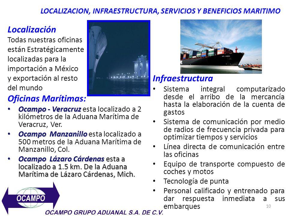 10 LOCALIZACION, INFRAESTRUCTURA, SERVICIOS Y BENEFICIOS MARITIMO Localización Todas nuestras oficinas están Estratégicamente localizadas para la importación a México y exportación al resto del mundo Oficinas Marítimas: Ocampo - Veracruz Ocampo - Veracruz esta localizado a 2 kilómetros de la Aduana Marítima de Veracruz, Ver.