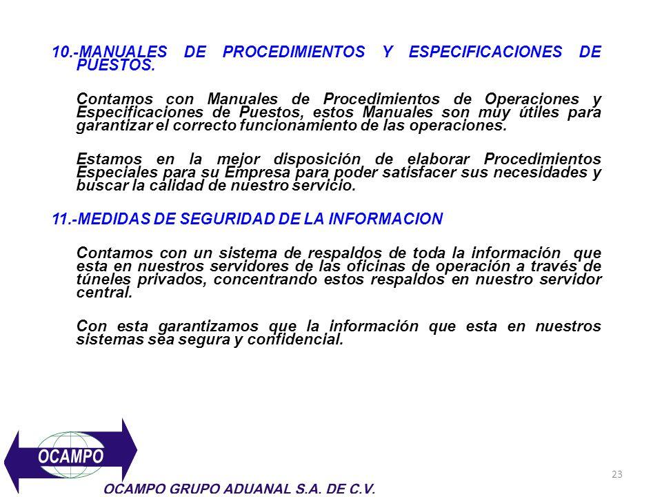 23 10.-MANUALES DE PROCEDIMIENTOS Y ESPECIFICACIONES DE PUESTOS. Contamos con Manuales de Procedimientos de Operaciones y Especificaciones de Puestos,