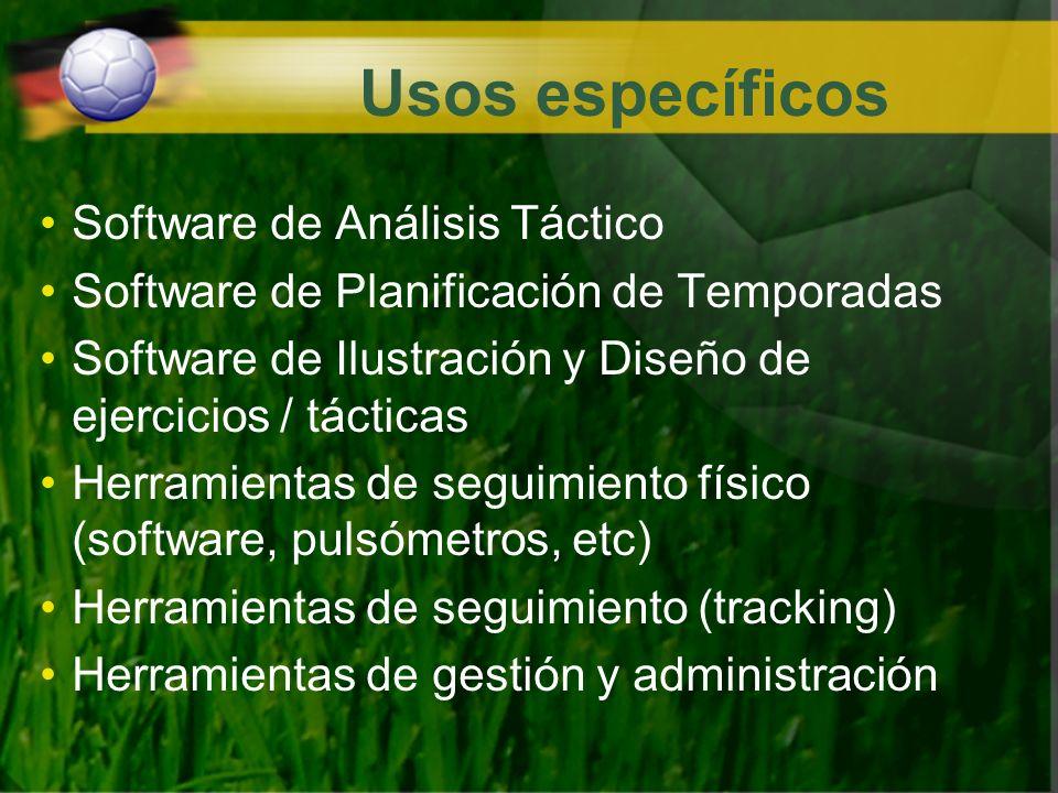 Usos específicos Software de Análisis Táctico Software de Planificación de Temporadas Software de Ilustración y Diseño de ejercicios / tácticas Herram