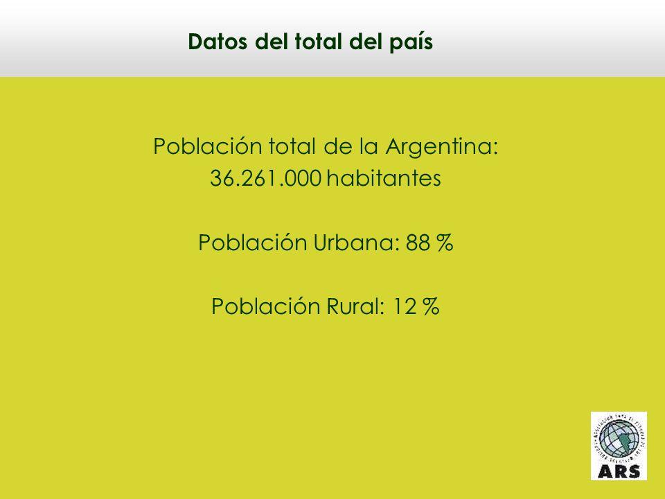 Situación en Argentina No existe una institución que reuna estadísticas de generación de residuos de todo el país, la información fue obtenida luego d
