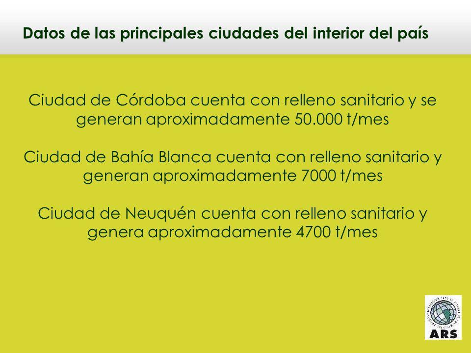 Población total de la Argentina: 36.261.000 habitantes Población Urbana: 88 % Población Rural: 12 % Datos del total del país