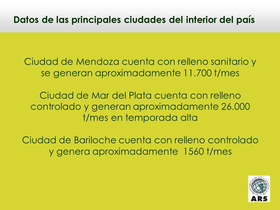 Ciudad de Córdoba cuenta con relleno sanitario y se generan aproximadamente 50.000 t/mes Ciudad de Bahía Blanca cuenta con relleno sanitario y generan aproximadamente 7000 t/mes Ciudad de Neuquén cuenta con relleno sanitario y genera aproximadamente 4700 t/mes Datos de las principales ciudades del interior del país