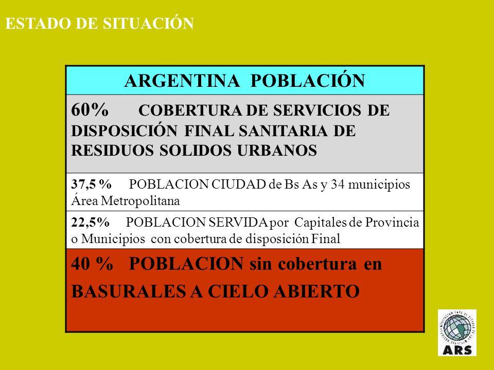 Ciudad de Mendoza cuenta con relleno sanitario y se generan aproximadamente 11.700 t/mes Ciudad de Mar del Plata cuenta con relleno controlado y gener