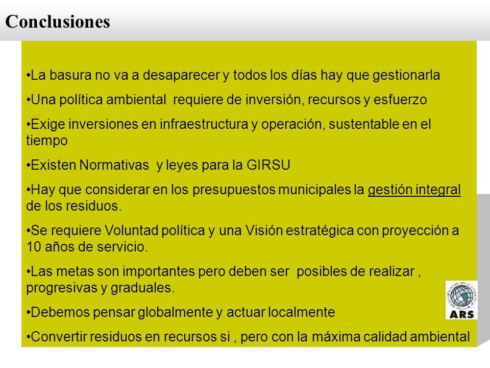 PROYECTO VIABLE TECNICAMENTE PARTICIPACIÓN Y APOYO DE LA COMUNIDAD INFORMACIÓN RESIDUOS POLÍTICA DE ESTADO ECONOMIA Y FINANCIAMIENTO INFRAESTRUCTURA PARA LA GESTIÓN INTEGRAL Conclusiones