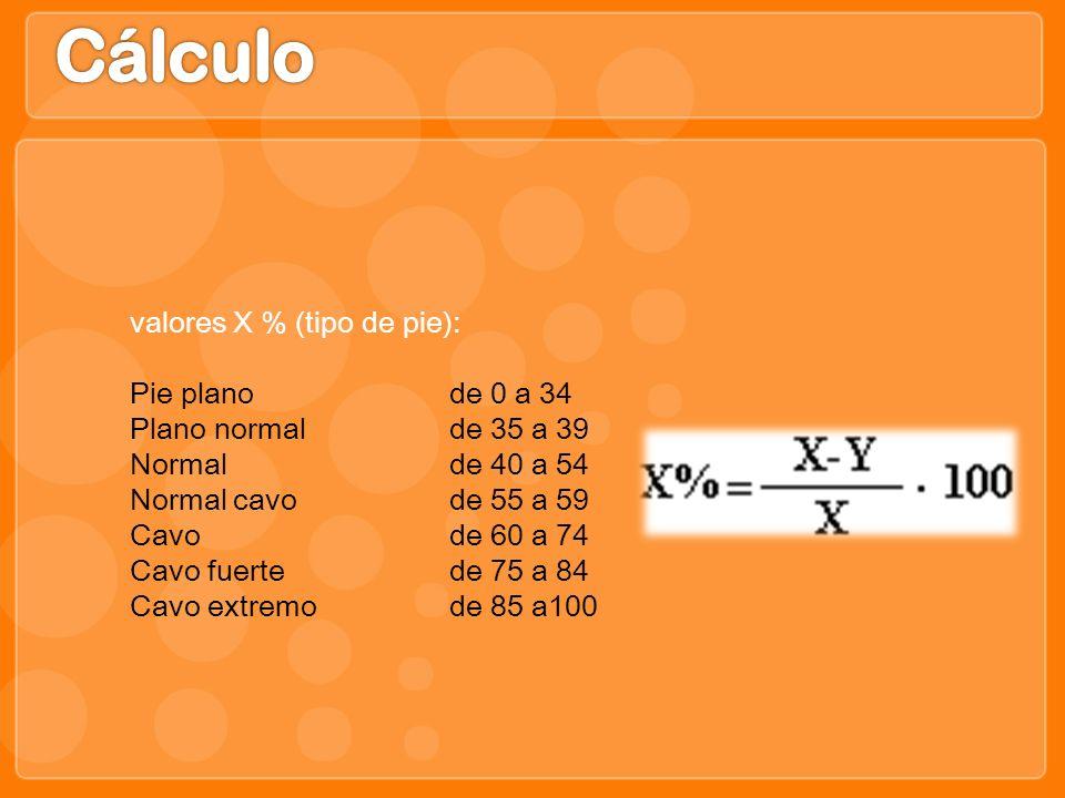 valores X % (tipo de pie): Pie planode 0 a 34 Plano normalde 35 a 39 Normalde 40 a 54 Normal cavode 55 a 59 Cavode 60 a 74 Cavo fuertede 75 a 84 Cavo