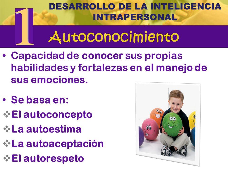 Autocontrol Capacidad de aprender, en base a la meditación de las experiencias vividas, el mejor manejo de los impulsos emocionales.