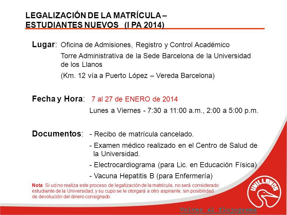 LEGALIZACIÓN DE LA MATRÍCULA – ESTUDIANTES NUEVOS (I PA 2014) Volver al flujograma Lugar: Oficina de Admisiones, Registro y Control Académico Torre Ad