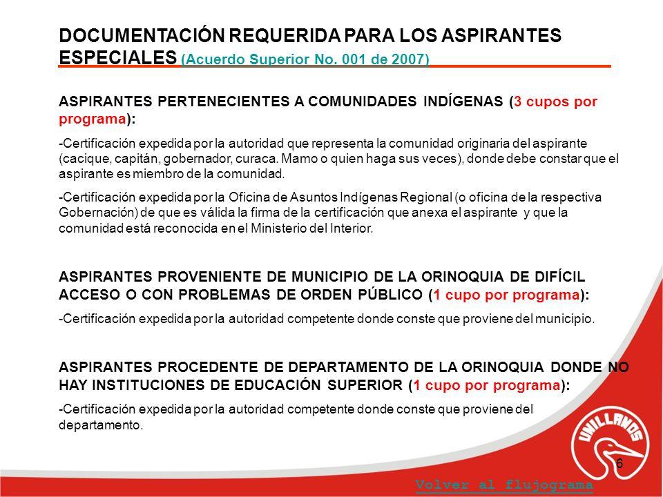 DOCUMENTACIÓN REQUERIDA PARA LOS ASPIRANTES ESPECIALES (Acuerdo Superior No. 001 de 2007) (Acuerdo Superior No. 001 de 2007) ASPIRANTES PERTENECIENTES
