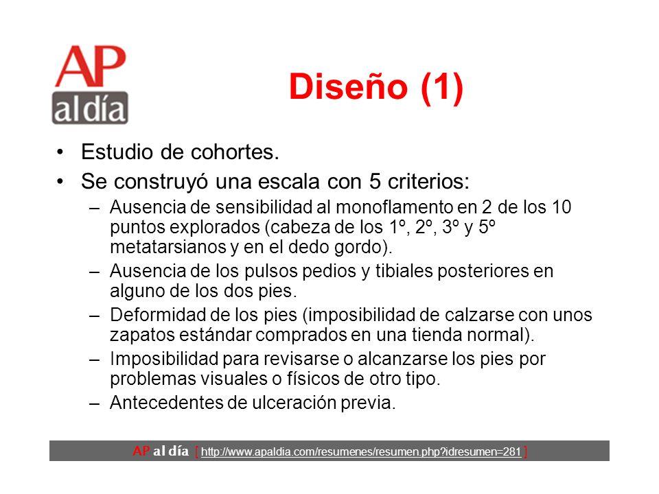 AP al día [ http://www.apaldia.com/resumenes/resumen.php idresumen=281 ] Objetivos Elaborar una escala sencilla para la valoración del riesgo de desarrollar una úlcera en los pies en pacientes diabéticos.