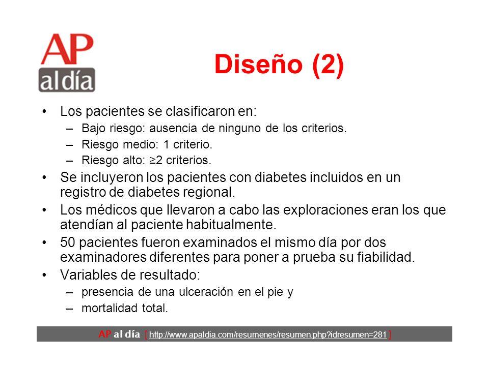 AP al día [ http://www.apaldia.com/resumenes/resumen.php idresumen=281 ] Diseño (1) Estudio de cohortes.