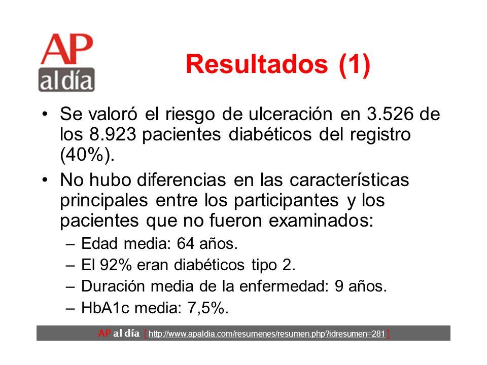 AP al día [ http://www.apaldia.com/resumenes/resumen.php?idresumen=281 ] Diseño (2) Los pacientes se clasificaron en: –Bajo riesgo: ausencia de ningun