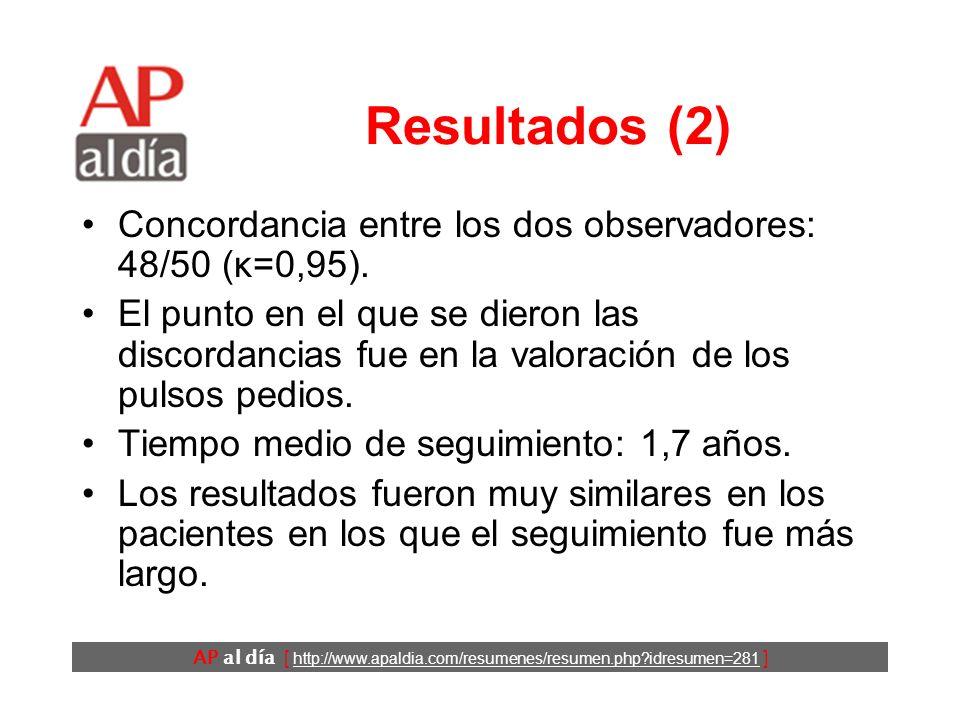 AP al día [ http://www.apaldia.com/resumenes/resumen.php?idresumen=281 ] Resultados (1) Se valoró el riesgo de ulceración en 3.526 de los 8.923 pacien