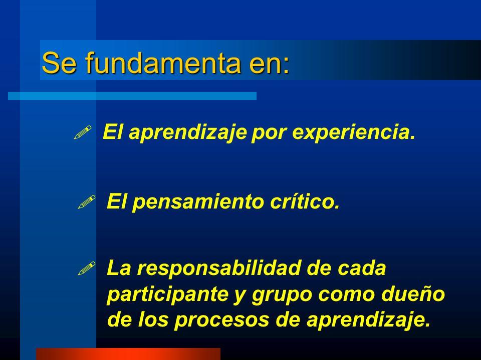 Se fundamenta en: El aprendizaje por experiencia. El pensamiento crítico. La responsabilidad de cada participante y grupo como dueño de los procesos d