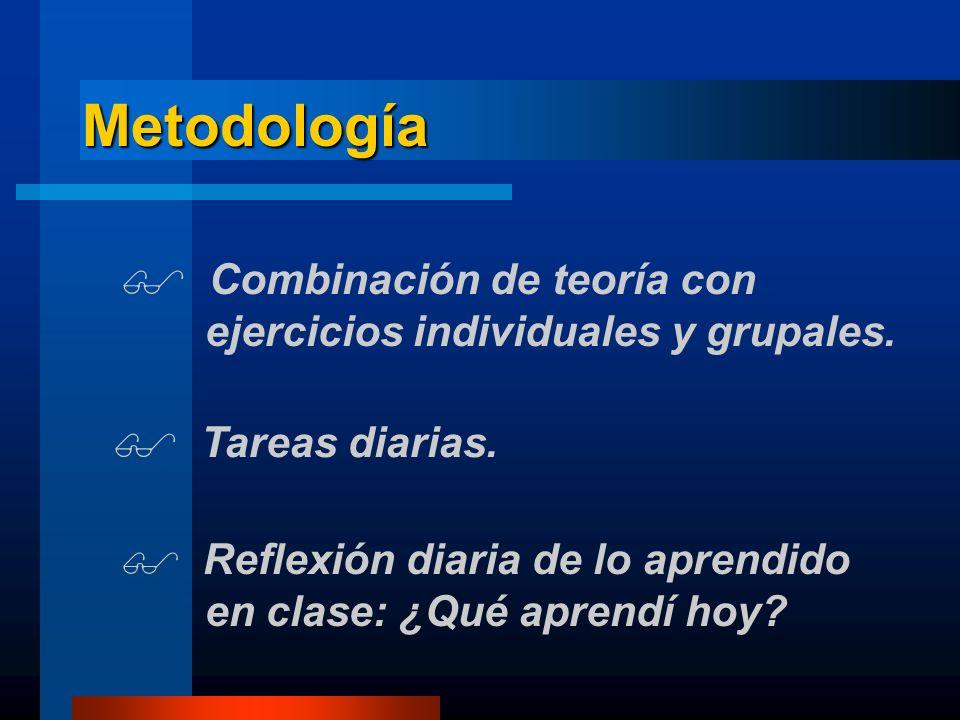Metodología Combinación de teoría con ejercicios individuales y grupales. Tareas diarias. Reflexión diaria de lo aprendido en clase: ¿Qué aprendí hoy?